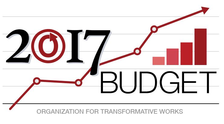 OTW Budget Banner
